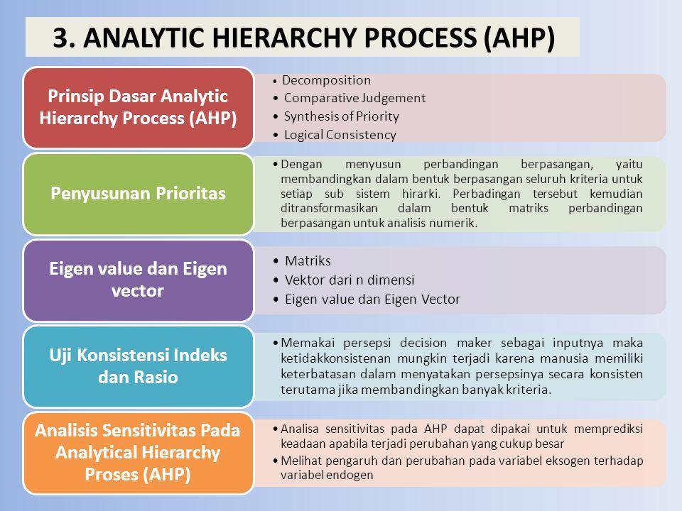 Decomposition Comparative Judgement Synthesis of Priority Logical Consistency Prinsip Dasar Analytic Hierarchy Process (AHP) Dengan menyusun perbandingan berpasangan, yaitu membandingkan dalam bentuk berpasangan seluruh kriteria untuk setiap sub sistem hirarki.