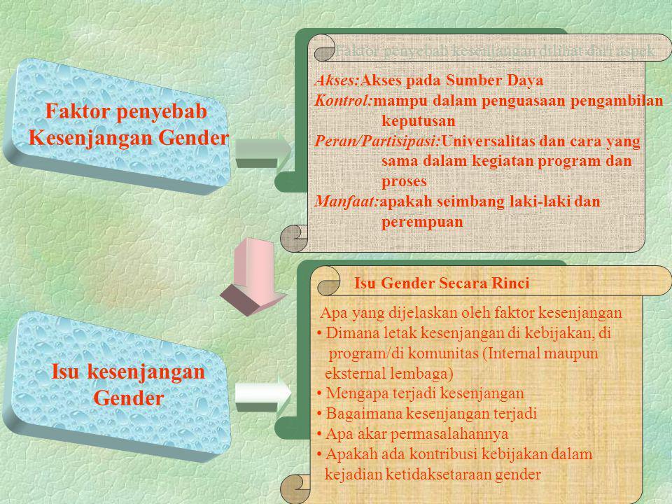 1 Tujuan/sasaran kebijakan Program/proyek/kegiatan Diisi dengan data kuantitatif dan Kualitatif (terpilah menurut seks yg Relevan dengan kolom 1 Yang