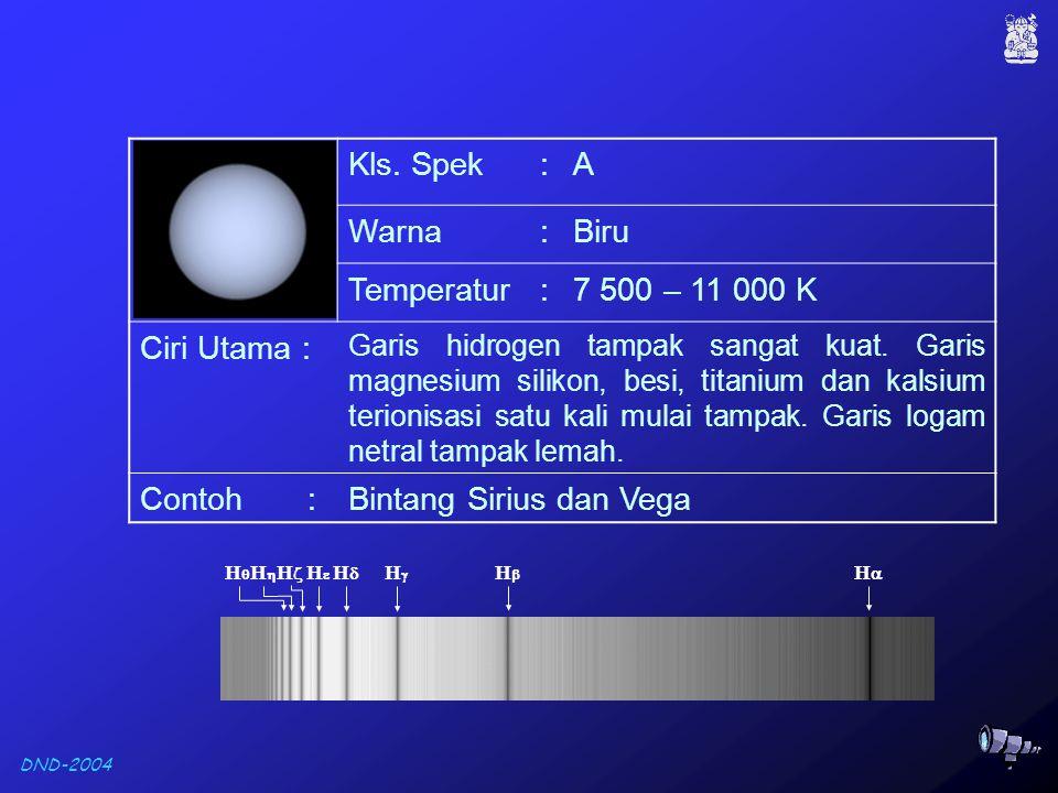 DND-2004 Kls.