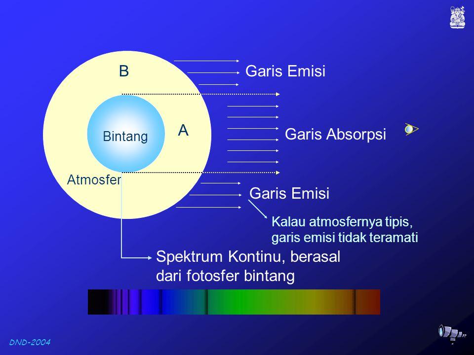 DND-2004  Dari urutan penggolongan kelas spektrum, dapat dilihat bahwa bintang kelas awal ( kelas O, B dan A) adalah bintang yang panas, sedangkan bintang kelas lanjut (kelas K dan M) adalah bintang yang dingin.