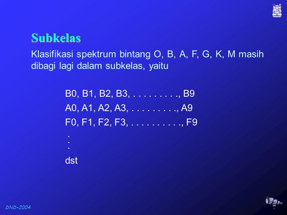 DND-2004 Subkelas Klasifikasi spektrum bintang O, B, A, F, G, K, M masih dibagi lagi dalam subkelas, yaitu B0, B1, B2, B3,........., B9 A0, A1, A2, A3,........., A9 F0, F1, F2, F3,.........., F9......