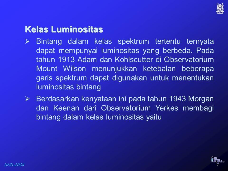 DND-2004 Kelas Luminositas Kelas Luminositas  Bintang dalam kelas spektrum tertentu ternyata dapat mempunyai luminositas yang berbeda.