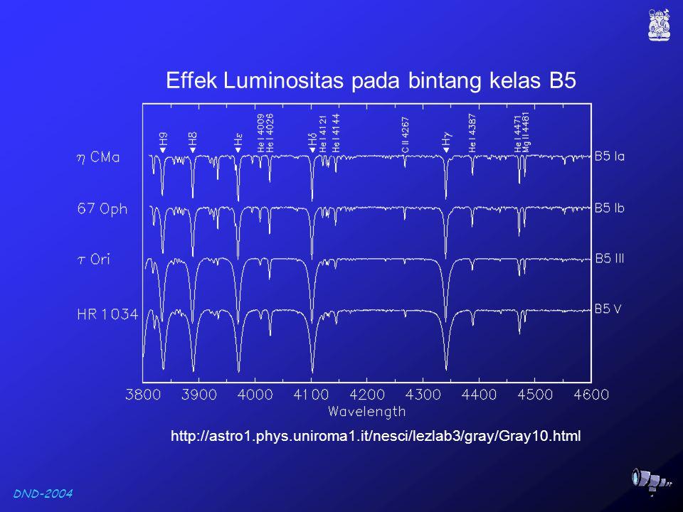 DND-2004 Effek Luminositas pada bintang kelas B5 http://astro1.phys.uniroma1.it/nesci/lezlab3/gray/Gray10.html