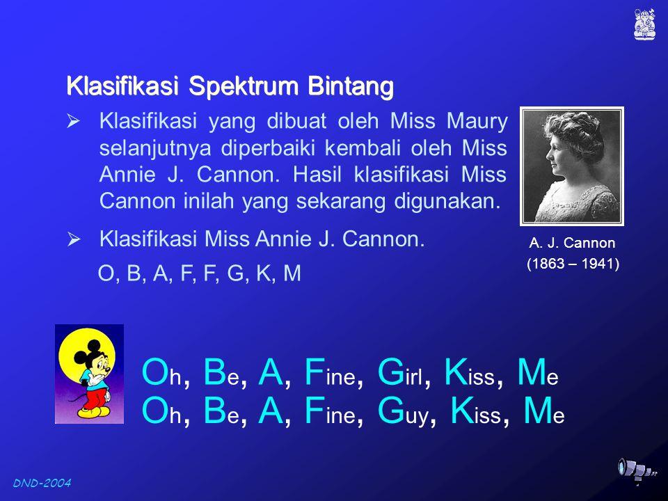 DND-2004 Klasifikasi Spektrum Bintang  Klasifikasi yang dibuat oleh Miss Maury selanjutnya diperbaiki kembali oleh Miss Annie J.
