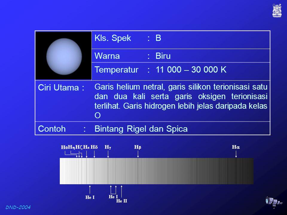 DND-2004 HH HH HH HH HH HH O5 O7-B0 B3-4 B6 A1-3 A5-7 A8 A9-F5 F6-7 F8-9 G1-2 G6-8 G9-K0 HH Intensitas Relatif Spektrum Bintang Deret Utama Kelas O-K Panjang Gelombang (Å)
