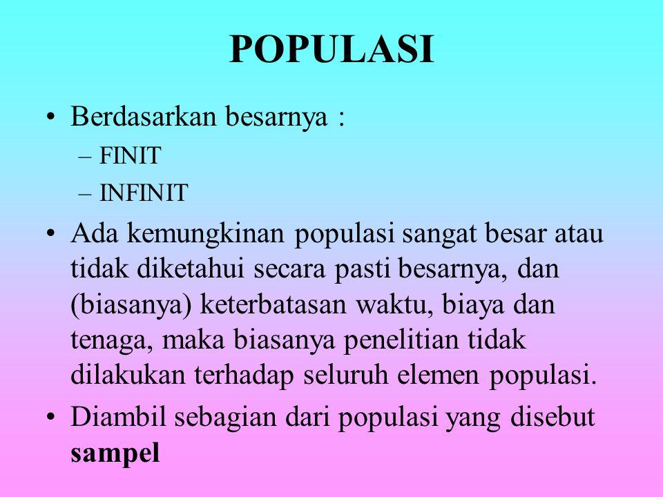 POPULASI Definisi populasi berhubungan dengan proses generalisasi atau inferensi. Hasil dari penelitian harus jelas ditujukan untuk populasi yang mana