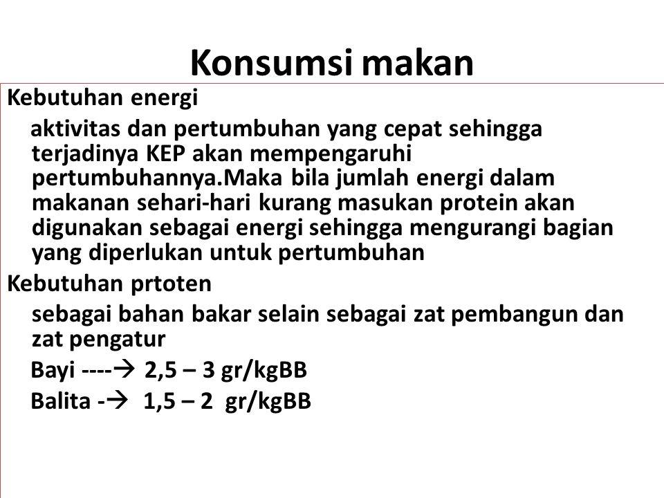 Konsumsi makan Kebutuhan energi aktivitas dan pertumbuhan yang cepat sehingga terjadinya KEP akan mempengaruhi pertumbuhannya.Maka bila jumlah energi