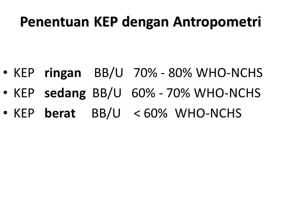 Penentuan KEP dengan Antropometri KEP ringan BB/U 70% - 80% WHO-NCHS KEP sedang BB/U 60% - 70% WHO-NCHS KEP berat BB/U < 60% WHO-NCHS