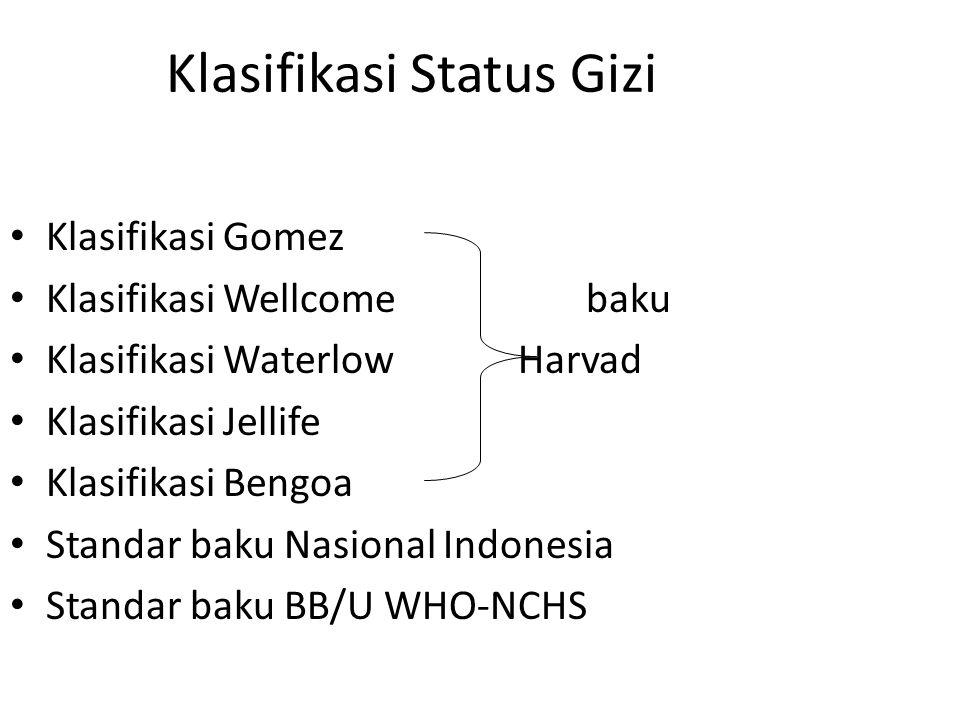 Klasifikasi Status Gizi Klasifikasi Gomez Klasifikasi Wellcomebaku Klasifikasi Waterlow Harvad Klasifikasi Jellife Klasifikasi Bengoa Standar baku Nas