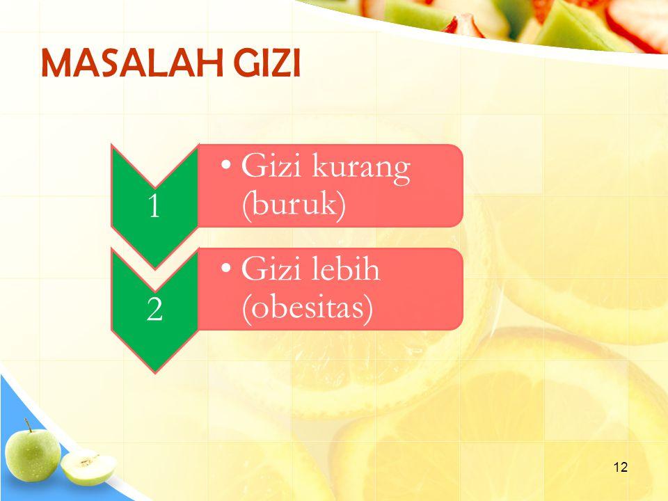 12 MASALAH GIZI 1 Gizi kurang (buruk) 2 Gizi lebih (obesitas)