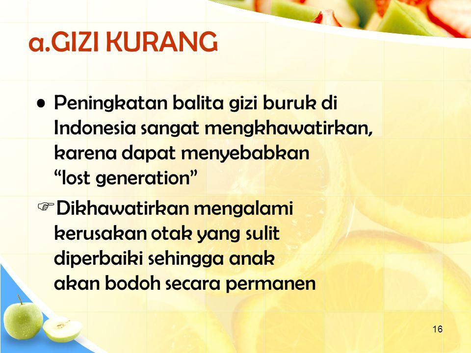 16 a.GIZI KURANG Peningkatan balita gizi buruk di Indonesia sangat mengkhawatirkan, karena dapat menyebabkan lost generation  Dikhawatirkan mengalami kerusakan otak yang sulit diperbaiki sehingga anak akan bodoh secara permanen