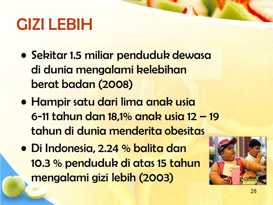 26 GIZI LEBIH Sekitar 1.5 miliar penduduk dewasa di dunia mengalami kelebihan berat badan (2008) Hampir satu dari lima anak usia 6-11 tahun dan 18,1% anak usia 12 – 19 tahun di dunia menderita obesitas Di Indonesia, 2.24 % balita dan 10.3 % penduduk di atas 15 tahun mengalami gizi lebih (2003)