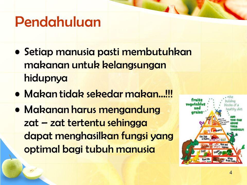 4 Pendahuluan Setiap manusia pasti membutuhkan makanan untuk kelangsungan hidupnya Makan tidak sekedar makan…!!.
