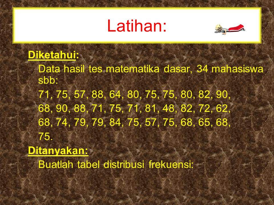 Latihan: Diketahui: Data hasil tes matematika dasar, 34 mahasiswa sbb: 71, 75, 57, 88, 64, 80, 75, 75, 80, 82, 90, 68, 90, 88, 71, 75, 71, 81, 48, 82,