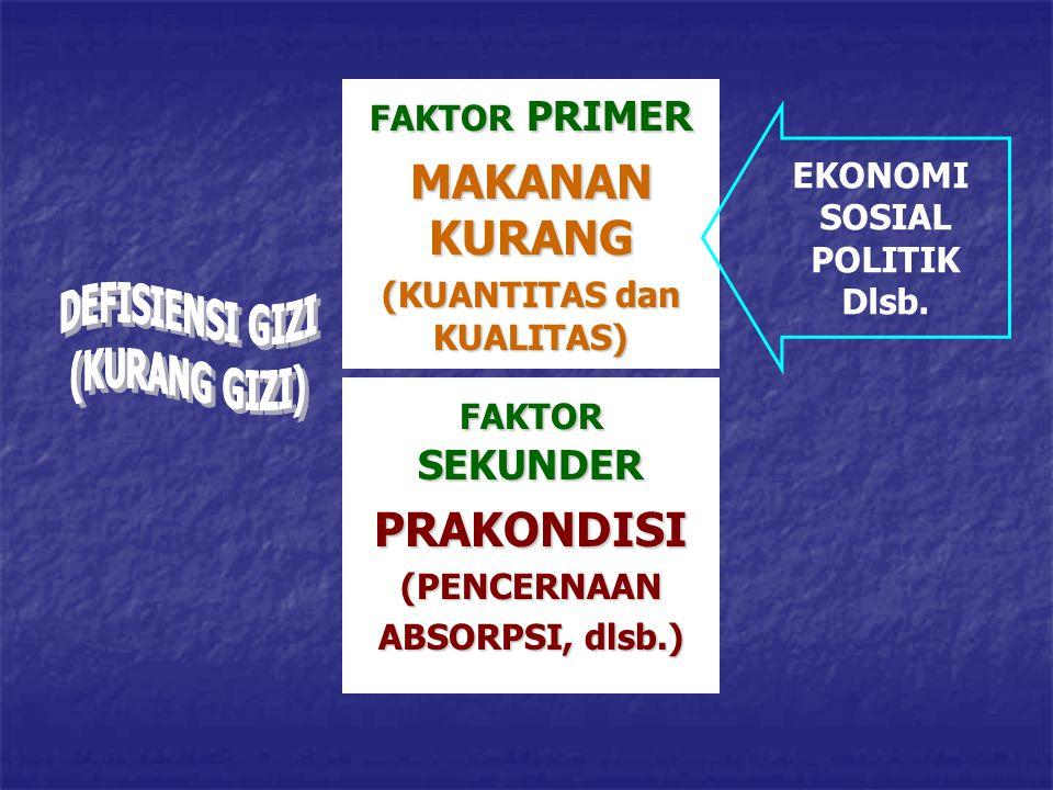 FAKTOR PRIMER MAKANAN KURANG (KUANTITAS dan KUALITAS) FAKTOR SEKUNDER PRAKONDISI(PENCERNAAN ABSORPSI, dlsb.) EKONOMI SOSIAL POLITIK Dlsb.