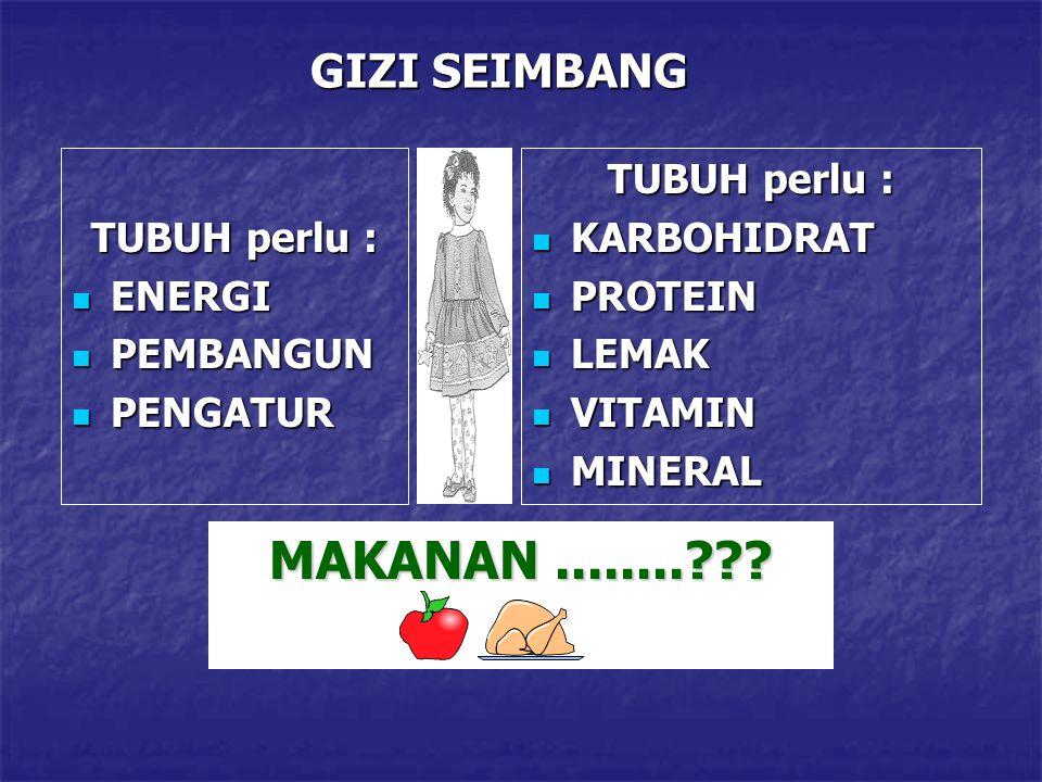 GIZI SEIMBANG MAKANAN........??? TUBUH perlu : ENERGI ENERGI PEMBANGUN PEMBANGUN PENGATUR PENGATUR TUBUH perlu : KARBOHIDRAT KARBOHIDRAT PROTEIN PROTE