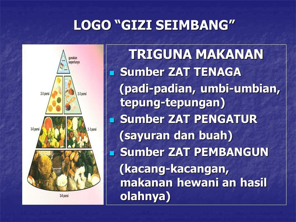 TRIGUNA MAKANAN Sumber ZAT TENAGA Sumber ZAT TENAGA (padi-padian, umbi-umbian, tepung-tepungan) (padi-padian, umbi-umbian, tepung-tepungan) Sumber ZAT