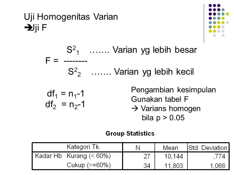 Uji Homogenitas Varian  Uji F S 2 1 ……. Varian yg lebih besar F = -------- S 2 2 ……. Varian yg lebih kecil df 1 = n 1 -1 df 2 = n 2 -1 Pengambian kes