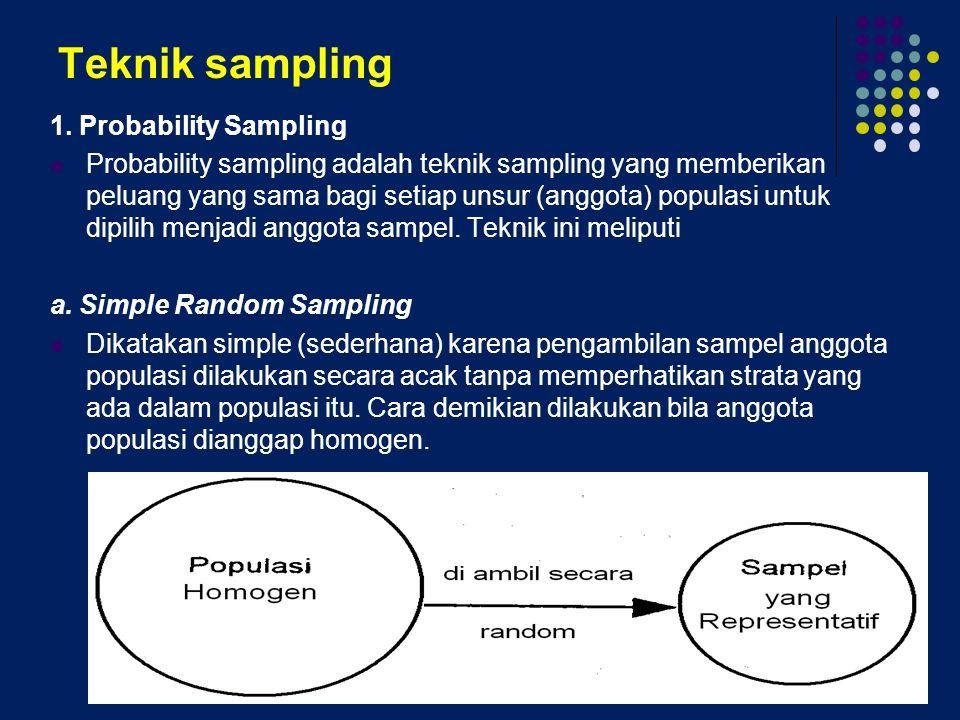 Teknik sampling 1. Probability Sampling Probability sampling adalah teknik sampling yang memberikan peluang yang sama bagi setiap unsur (anggota) popu