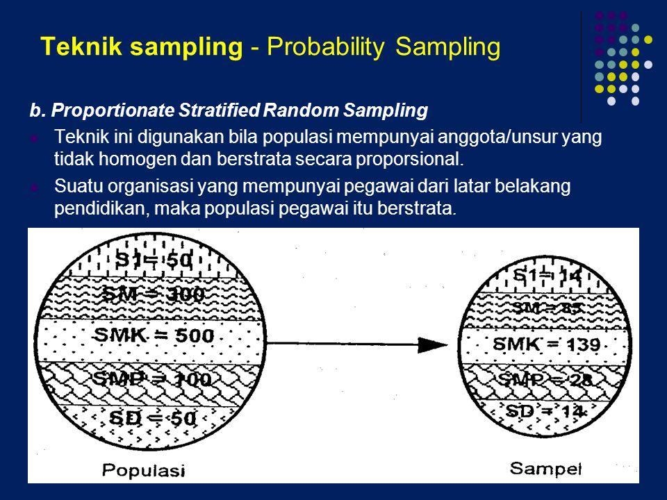 Teknik sampling - Probability Sampling b. Proportionate Stratified Random Sampling Teknik ini digunakan bila populasi mempunyai anggota/unsur yang tid