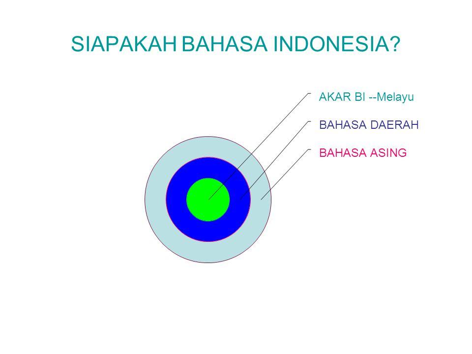SIAPAKAH BAHASA INDONESIA? AKAR BI --Melayu BAHASA DAERAH BAHASA ASING