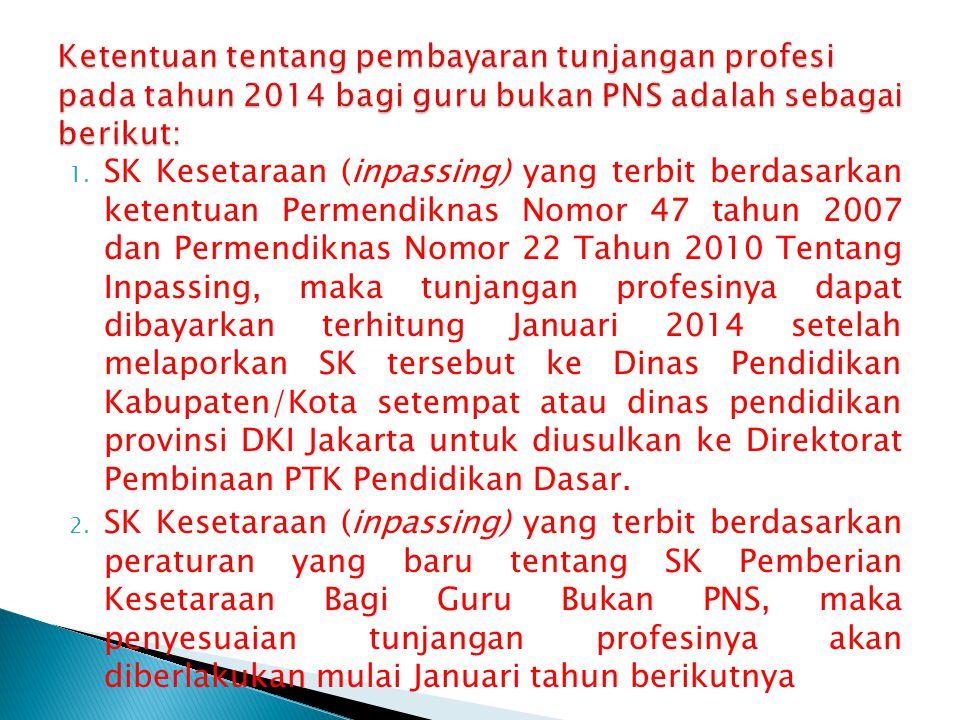 1. SK Kesetaraan (inpassing) yang terbit berdasarkan ketentuan Permendiknas Nomor 47 tahun 2007 dan Permendiknas Nomor 22 Tahun 2010 Tentang Inpassing