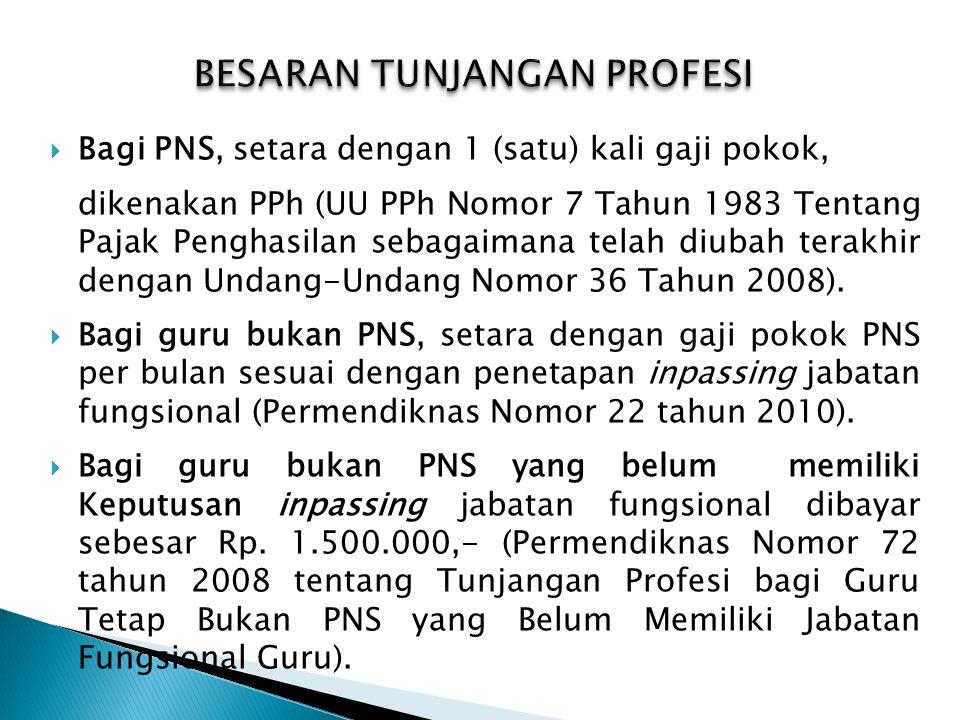  Bagi PNS, setara dengan 1 (satu) kali gaji pokok, dikenakan PPh (UU PPh Nomor 7 Tahun 1983 Tentang Pajak Penghasilan sebagaimana telah diubah terakh