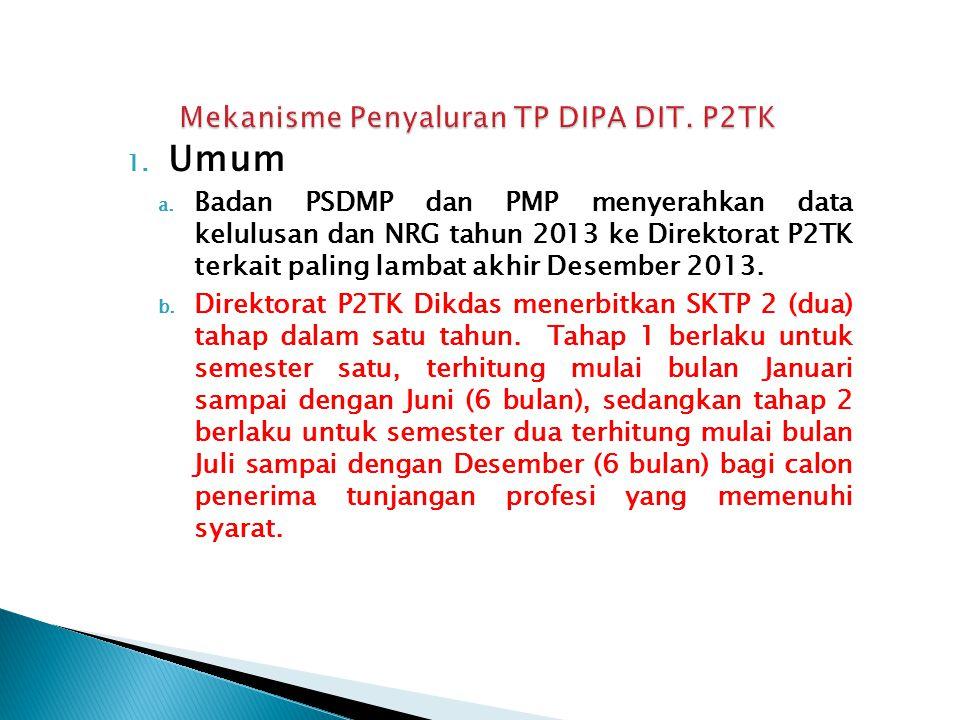 1. Umum a. Badan PSDMP dan PMP menyerahkan data kelulusan dan NRG tahun 2013 ke Direktorat P2TK terkait paling lambat akhir Desember 2013. b. Direktor