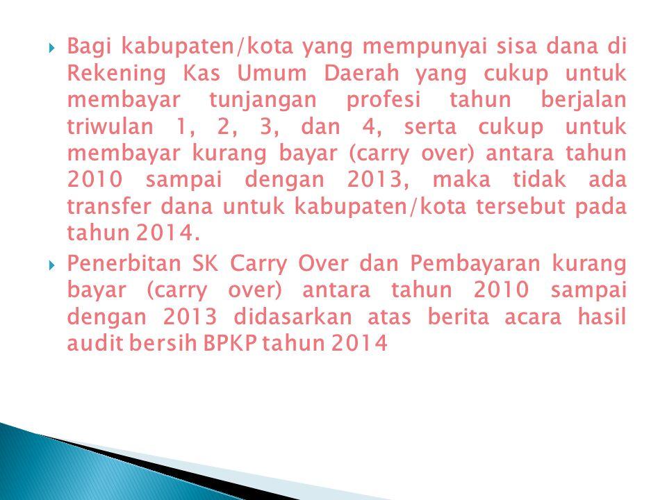 A.Tunjangan Profesi melalui Dana DIPA Dit. P2TK: 1.
