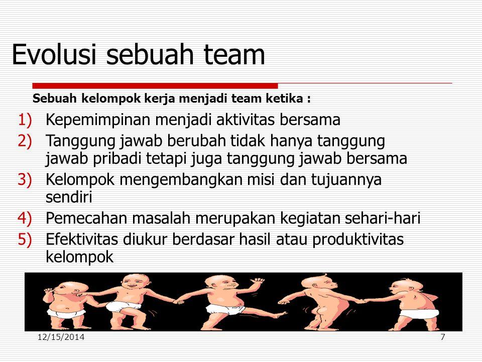 12/15/20146 Team kelompok kecil dengan ketrampilan yang saling mengisi yang mempunyai tanggung jawab bersama terhadap tujuan yang akan dicapai  Team kelompok kecil dengan ketrampilan yang saling mengisi yang mempunyai tanggung jawab bersama terhadap tujuan yang akan dicapai