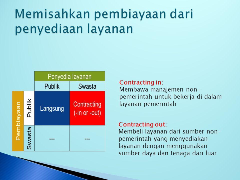 Contracting in: Membawa manajemen non- pemerintah untuk bekerja di dalam layanan pemerintah Contracting out: Membeli layanan dari sumber non- pemerintah yang menyediakan layanan dengan menggunakan sumber daya dan tenaga dari luar