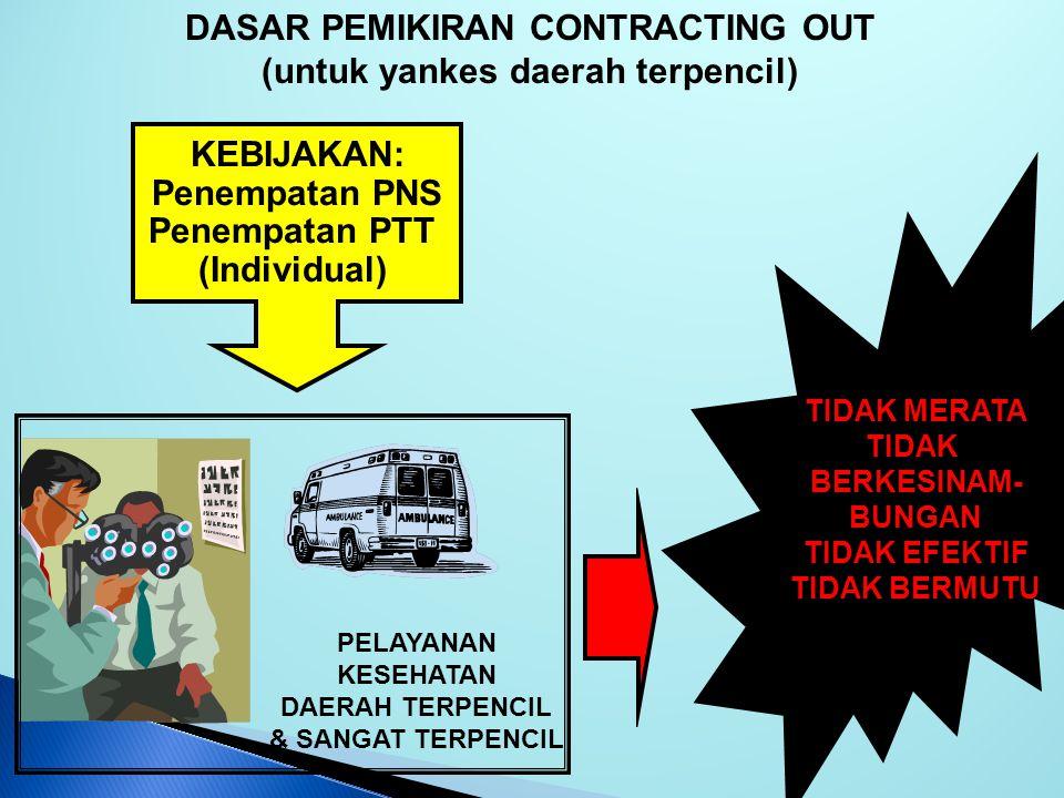 KEBIJAKAN: Penempatan PNS Penempatan PTT (Individual) PELAYANAN KESEHATAN DAERAH TERPENCIL & SANGAT TERPENCIL TIDAK MERATA TIDAK BERKESINAM- BUNGAN TIDAK EFEKTIF TIDAK BERMUTU DASAR PEMIKIRAN CONTRACTING OUT (untuk yankes daerah terpencil)