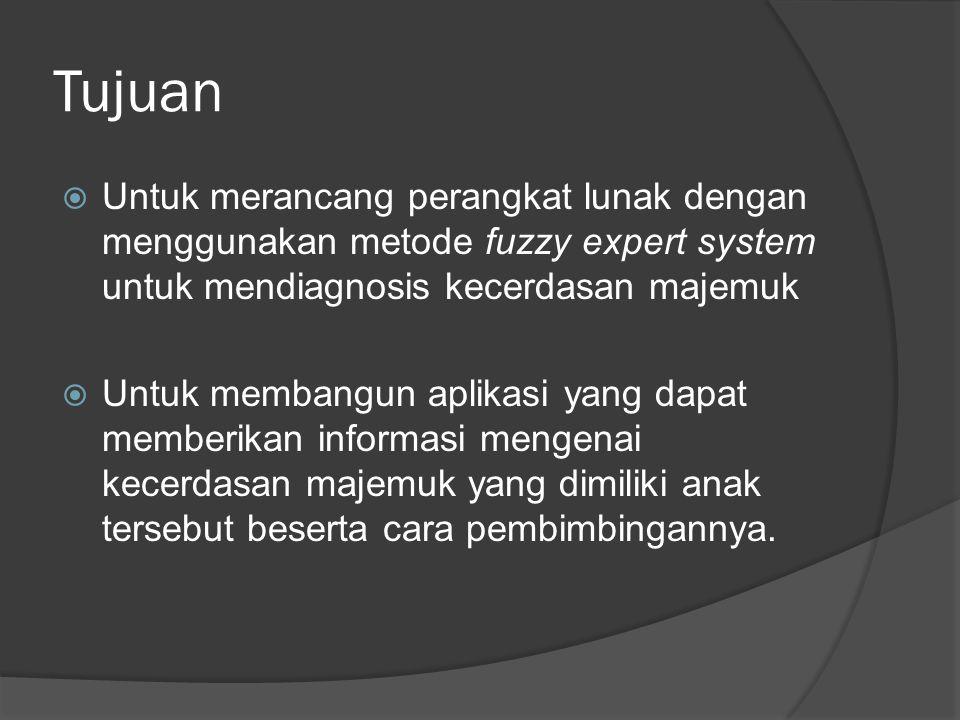 Tujuan  Untuk merancang perangkat lunak dengan menggunakan metode fuzzy expert system untuk mendiagnosis kecerdasan majemuk  Untuk membangun aplikas