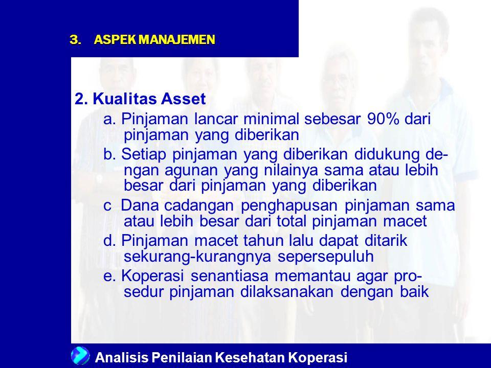 Analisis Penilaian Kesehatan Koperasi 3.ASPEK MANAJEMEN 2. Kualitas Asset a. Pinjaman lancar minimal sebesar 90% dari pinjaman yang diberikan b. Setia
