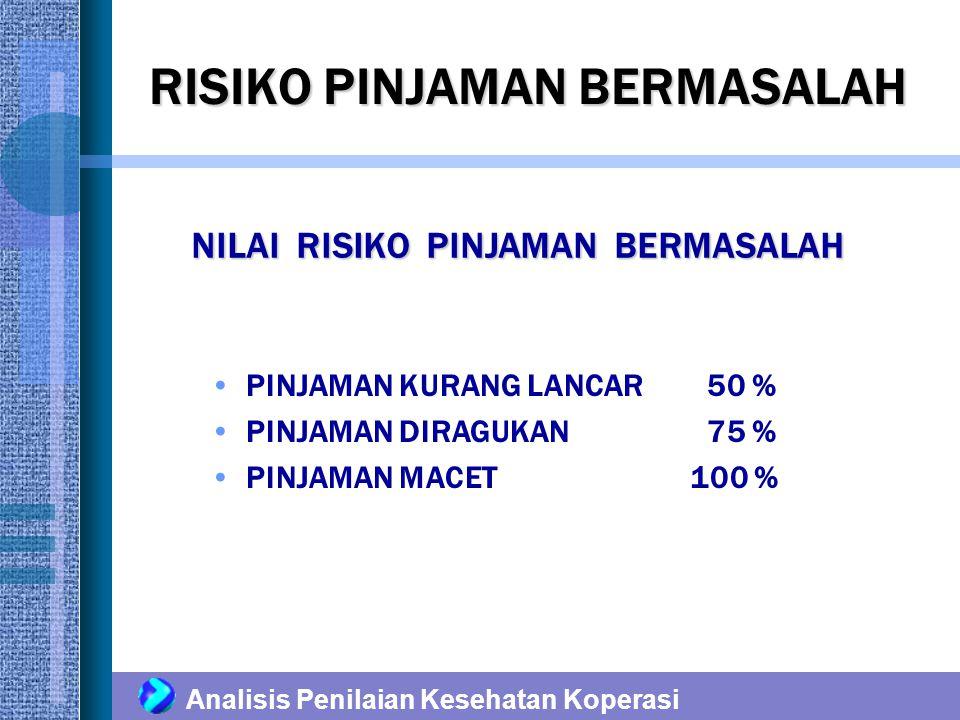 Analisis Penilaian Kesehatan Koperasi RISIKO PINJAMAN BERMASALAH NILAI RISIKO PINJAMAN BERMASALAH PINJAMAN KURANG LANCAR 50 % PINJAMAN DIRAGUKAN 75 %