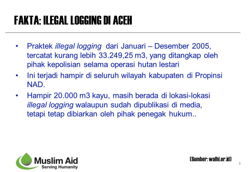 3 FAKTA: ILEGAL LOGGING DI ACEH Praktek illegal logging dari Januari – Desember 2005, tercatat kurang lebih 33.249,25 m3, yang ditangkap oleh pihak ke