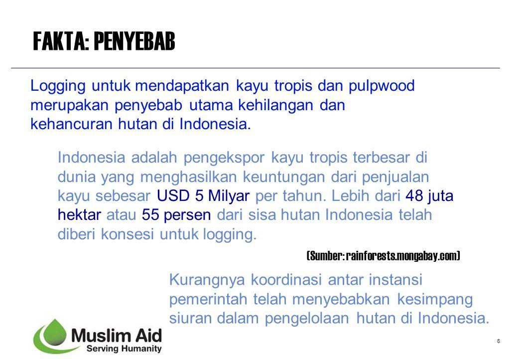 7 FAKTA: Legal Vs Illegal Logging Penebangan kayu secara legal mengakibatkan 700,000-850,000 hektar hutan hilang per tahun di Indonesia, tetapi illegal logging yang meluas telah memberi efek kepada 1.2-1.4 juta hektar lahan hutan Indonesia atau mungkin lebih.