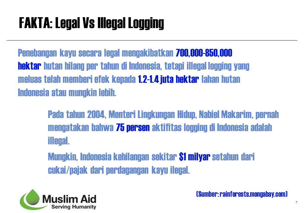 7 FAKTA: Legal Vs Illegal Logging Penebangan kayu secara legal mengakibatkan 700,000-850,000 hektar hutan hilang per tahun di Indonesia, tetapi illega