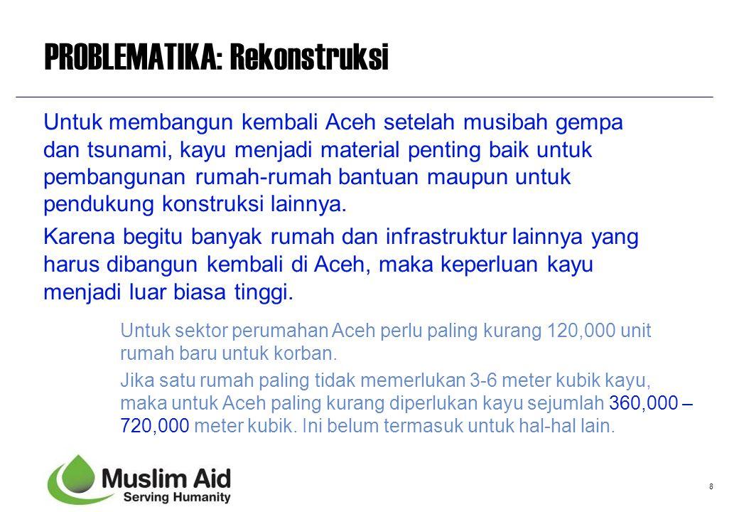 8 PROBLEMATIKA: Rekonstruksi Untuk membangun kembali Aceh setelah musibah gempa dan tsunami, kayu menjadi material penting baik untuk pembangunan ruma