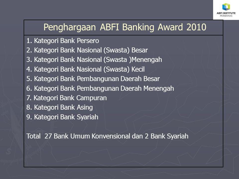 Penghargaan ABFI Banking Award 2010 1. Kategori Bank Persero 2.
