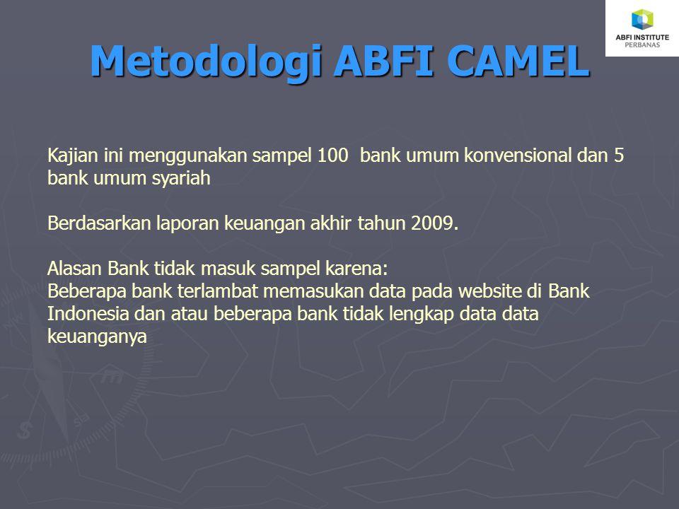 Metodologi ABFI CAMEL Kajian ini menggunakan sampel 100 bank umum konvensional dan 5 bank umum syariah Berdasarkan laporan keuangan akhir tahun 2009.