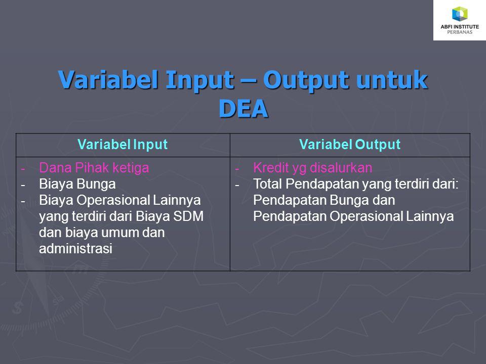 Variabel Input – Output untuk DEA Variabel InputVariabel Output - Dana Pihak ketiga - Biaya Bunga - Biaya Operasional Lainnya yang terdiri dari Biaya SDM dan biaya umum dan administrasi - Kredit yg disalurkan - Total Pendapatan yang terdiri dari: Pendapatan Bunga dan Pendapatan Operasional Lainnya