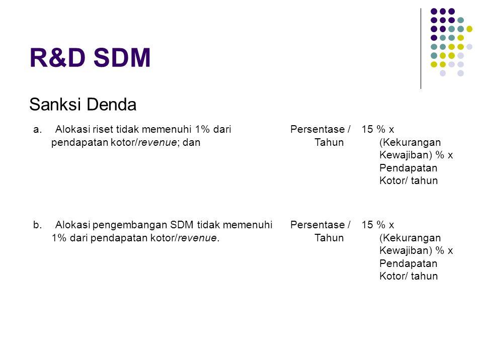 R&D SDM Sanksi Denda a.