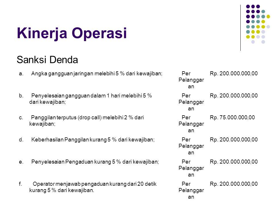 Kinerja Operasi Sanksi Denda a.