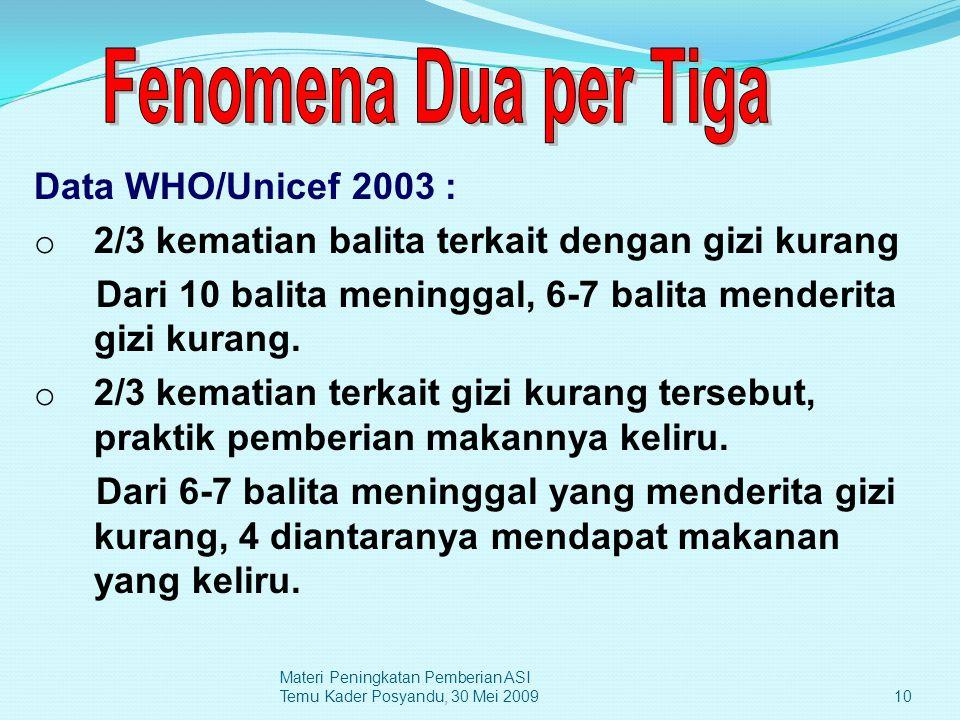 Data WHO/Unicef 2003 : o 2/3 kematian balita terkait dengan gizi kurang Dari 10 balita meninggal, 6-7 balita menderita gizi kurang. o 2/3 kematian ter