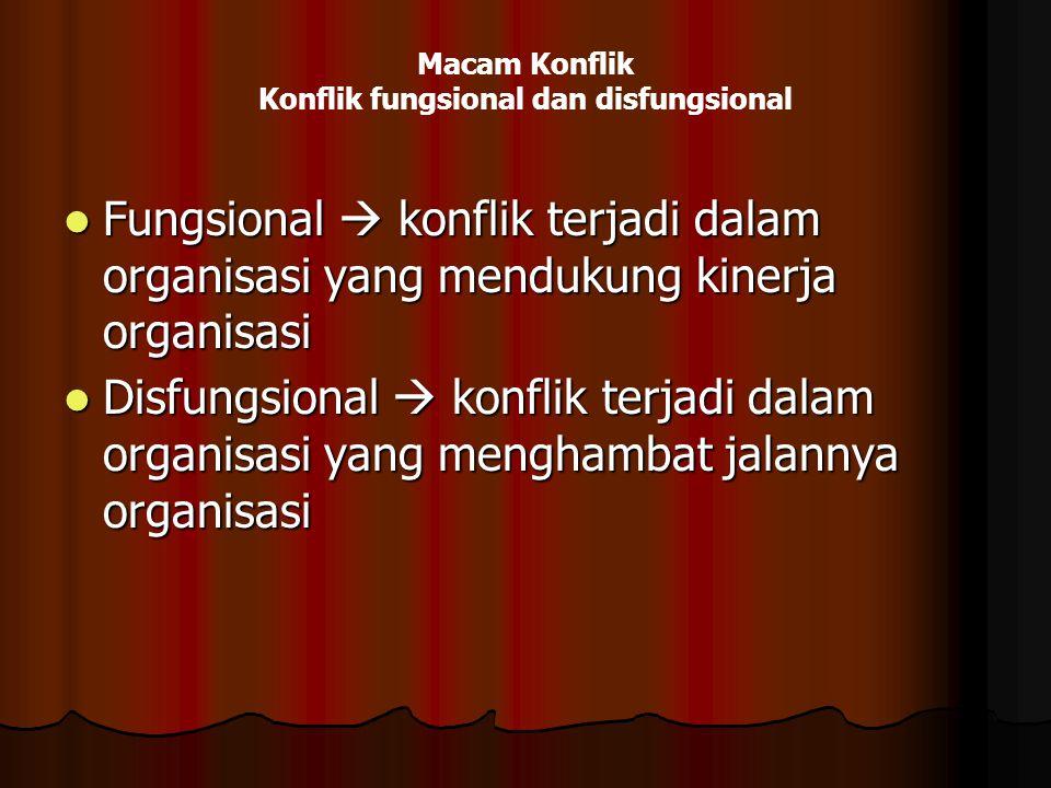 Macam Konflik Konflik fungsional dan disfungsional Fungsional  konflik terjadi dalam organisasi yang mendukung kinerja organisasi Fungsional  konfli