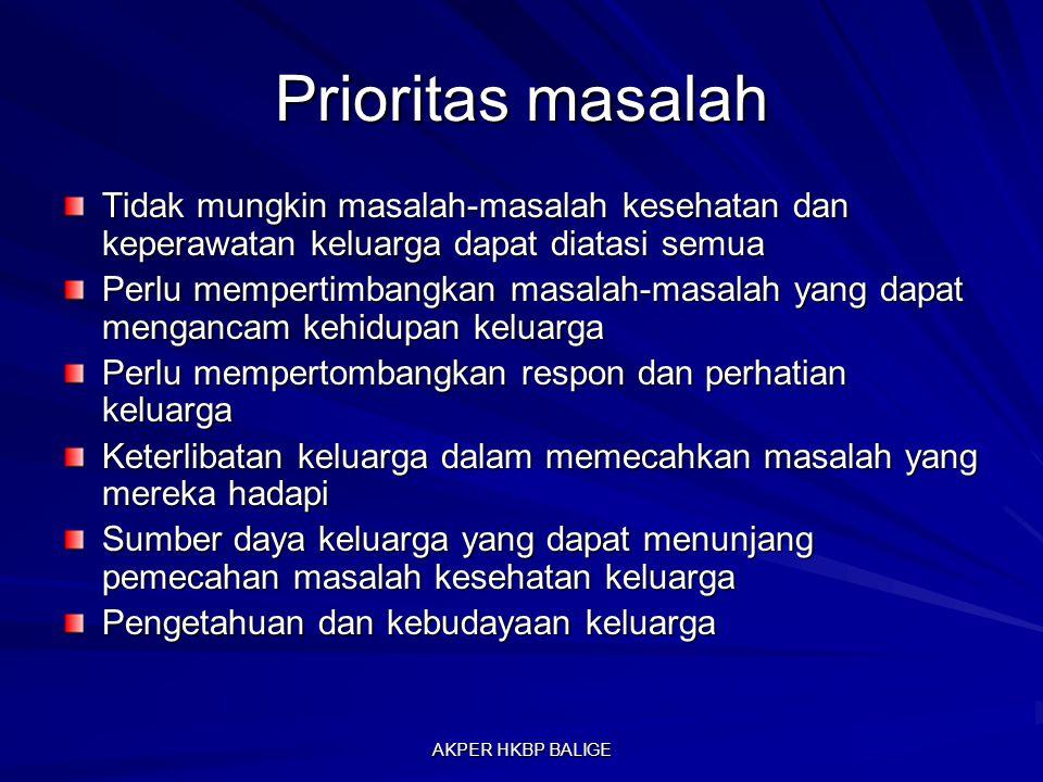Prioritas masalah Tidak mungkin masalah-masalah kesehatan dan keperawatan keluarga dapat diatasi semua Perlu mempertimbangkan masalah-masalah yang dap