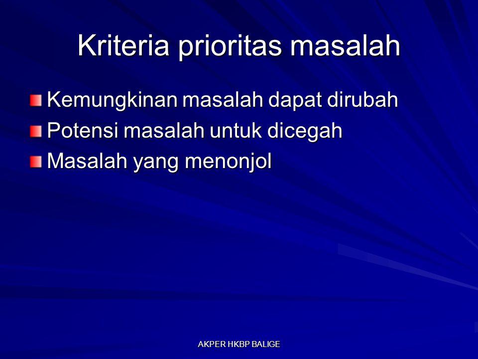 Kriteria prioritas masalah Kemungkinan masalah dapat dirubah Potensi masalah untuk dicegah Masalah yang menonjol AKPER HKBP BALIGE