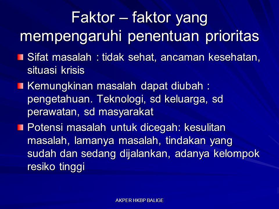 Faktor – faktor yang mempengaruhi penentuan prioritas Sifat masalah : tidak sehat, ancaman kesehatan, situasi krisis Kemungkinan masalah dapat diubah