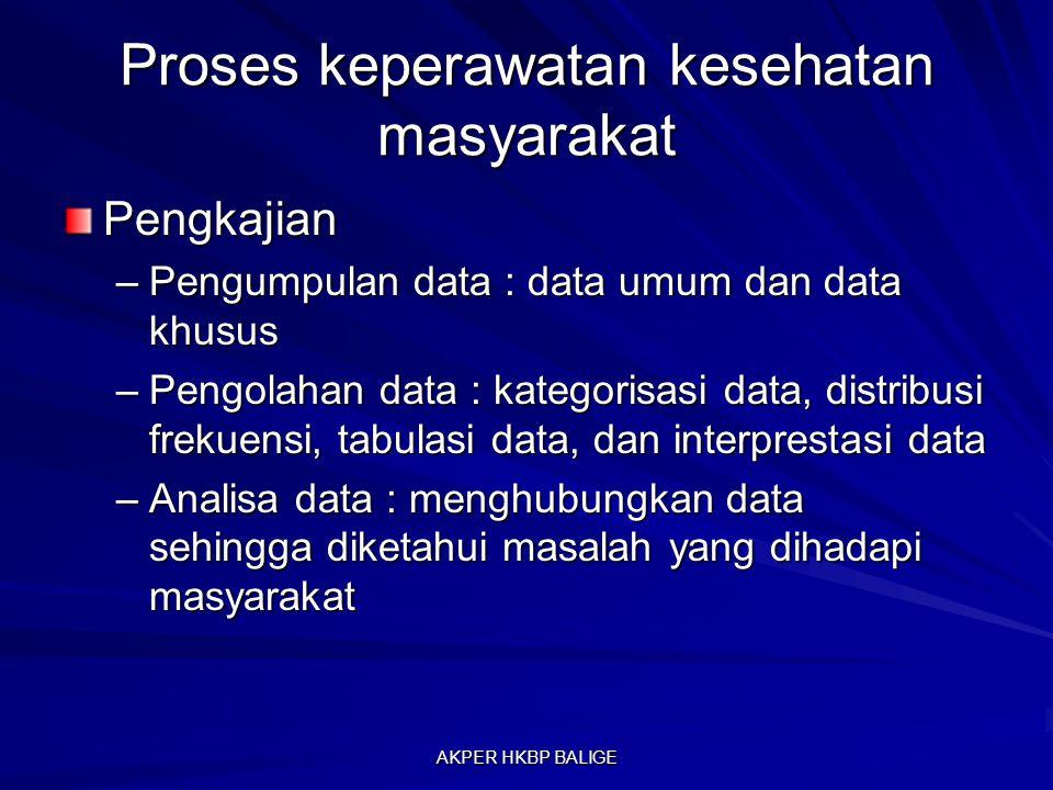 Proses keperawatan kesehatan masyarakat Pengkajian –Pengumpulan data : data umum dan data khusus –Pengolahan data : kategorisasi data, distribusi frek